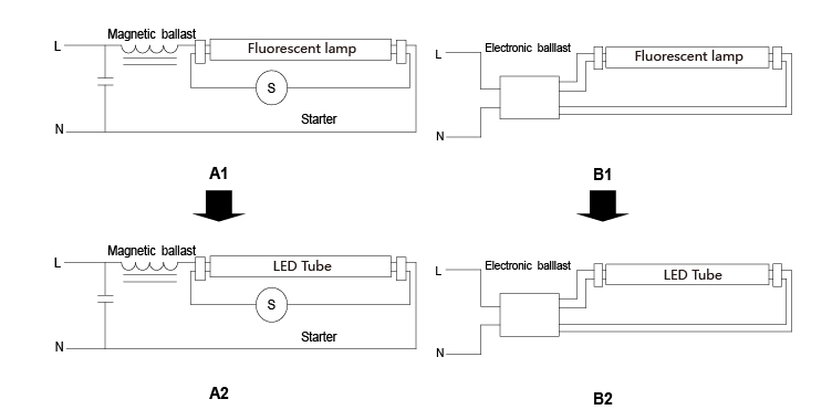 T12 To Led Ballast Wiring Diagram Free Wiring Diagram For You