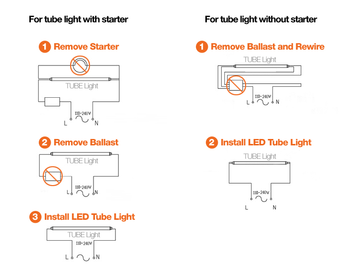 wiring diagram for led tube light wiring image wiring diagram for t8 led tube light wiring auto wiring diagram on wiring diagram for led